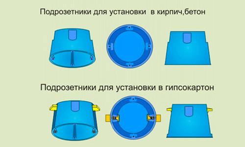 Подрозетники для скрытой проводки.
