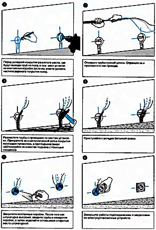 монтаж электрической проводки в полу