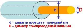 диаметры и сечения электрических проводов