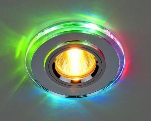светоидные лампы