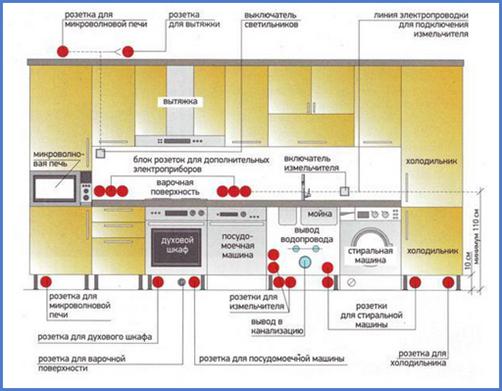 схема расположения выключателей и розеток на кухне