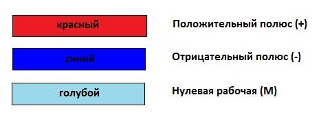 Обозначения проводов по цвету