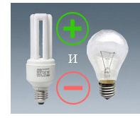 плюсы и минус энергосберегающих ламп
