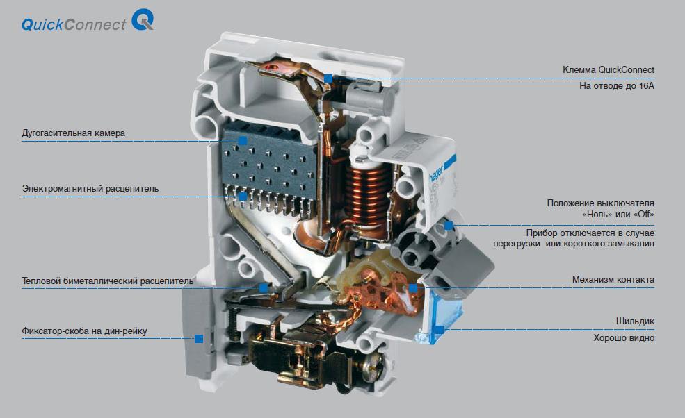 Водонагреватели от ЕВРОМАШ электрические котлы отопления
